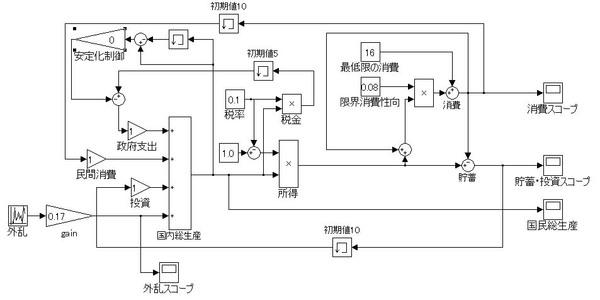 fredownload of deltamodulation program using matlab or